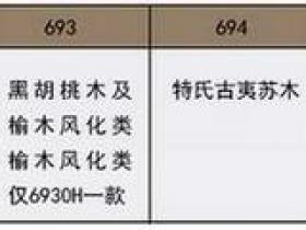 敦煌古筝价格表及型号(2020)